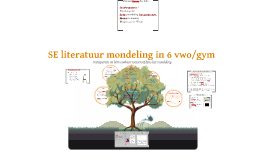 Copy of Mondeling literatuurexamen in 6 VWO/Gymnasium