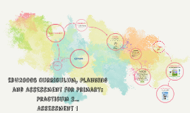 EDU20006 Curriculum, Planning and Assessment for Primary: Pr