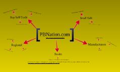 PBNation