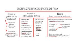 GLOBALIZACIÓN COMERCIAL DE ASIA