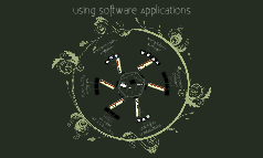 Using Software Applications