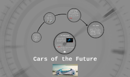 Copy of Cars of the Future