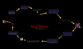 Music Research Project: Soul Music