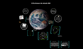 Copy of o papel do professor em um mundo globalizado e complexo mediado pela tecnologia