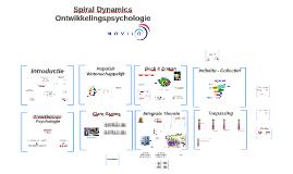 G-OTB Blok 1 - Spiral Dynamics