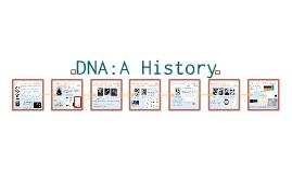 Copy of AP Bio- Information 1:  DNA Introduction