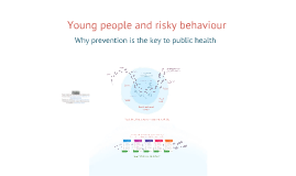 Public health and prevention