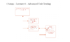 CS1699 - Lecture 8 - Advanced Unit Testing