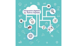 Copy of Inmigrantes Digitales vs Nativos Digitales