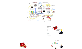 HDJU1 HC 1.4 competenties - startfoto