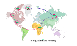 Immigration and Poverty