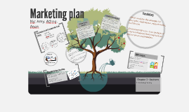 Marketing Planing