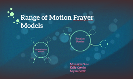 Range of Motion Frayer Models