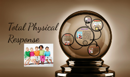 total physical response method and spanish essay Have you tried the total physical response method for teaching your students spanish vocabulary words this lesson plan utilizes this method, along.