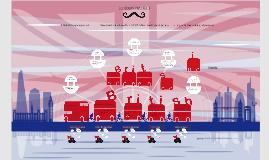 Coordinación British
