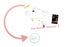The Reader Chapter 4