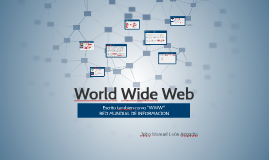 Copy of World Wide Web