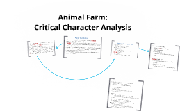 an analysis of animal farm Understanding orwell's intention in writing animal farm requires examining the various characters in the novel in this animal farm character analysis, we will explore the personalities and actions of three main characters in the book: napoleon, snowball, and boxer.