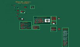 Copy of Memória RAM - Evolução e novas tecnologias