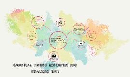 Canadian Artist Research and Analysis 2017