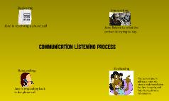 communication listening process