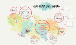 Copy of Parámetros para evaluación de calidad del agua