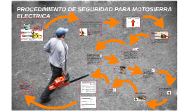 Copy of PROCEDIMIENTO DE SUGURIDAD PARA MOTOSIERRA ELECTRICA