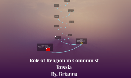 Copy of Role of Religion in Communist Russia
