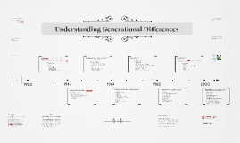 Copy of Understanding Generational Differences