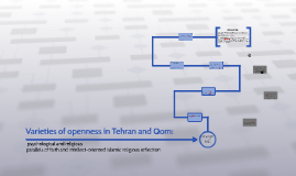 Varieties of openness in Tehran and Qom