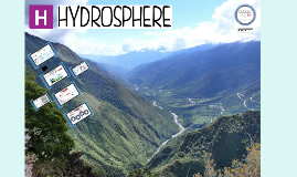 CfE H Geography: Hydrosphere Revision