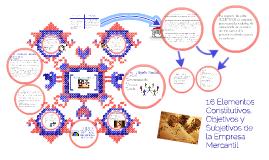 Copy of 1.6 Elementos Constitutivos, Objetivos y Subjetivos de la Em