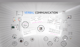 Verbal Communication (Chapter 5)