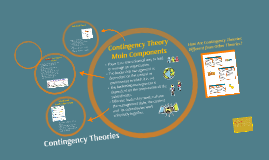 Copy of Contingency Theories