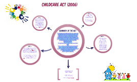 CHILDCARE ACT (2006)