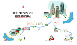 THE STORY OF BENIDORM