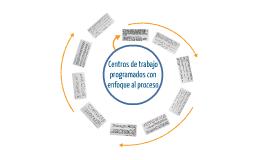 6.2 CENTROS DE TRABAJO PROGRAMADOS CON ENFOQUE AL PROCESO
