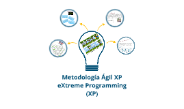 Copy of Metodologias Agiles XP