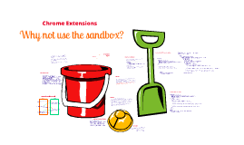 Chrome Extensions - Why Not Use The Sandbox?