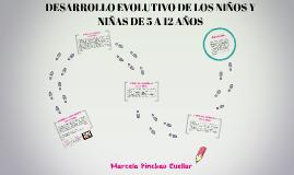 DESARROLLO EVOLUTIVO DE LOS NIÑOS Y NIÑAS