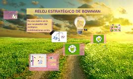 RELOJ estratégico DE BOWMAN