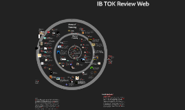 2015 IB TOK Review Web 2