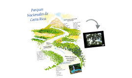 Copy of Parques Nacionales de Costa Rica