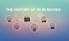 THE HISTORY OF 3D IN MOVIES
