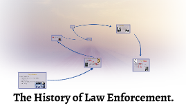 The history of law enforcement.