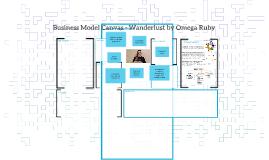 Business Model Canvas - Wanderlust