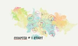 CHapter # 1 START