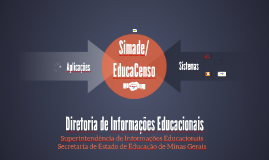 Diretoria de Informações Educacionais