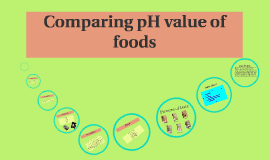 Comparing pH value of foods