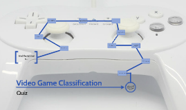 Video Game Classification